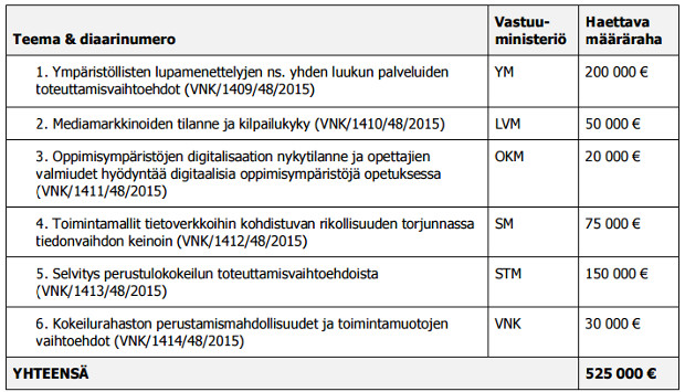 VN_haku_syyskuu2015