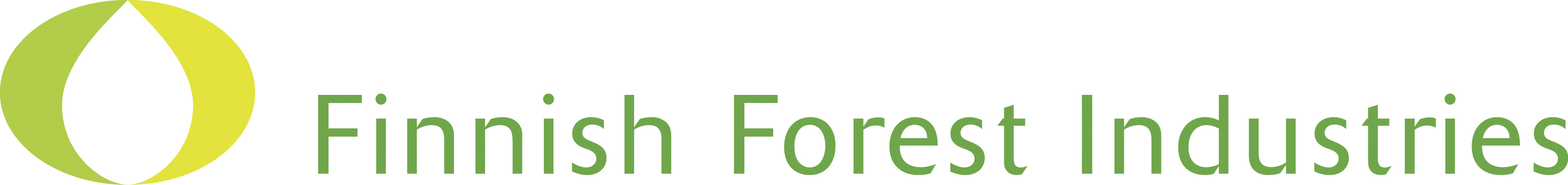 Finnish Forest Industries Federation