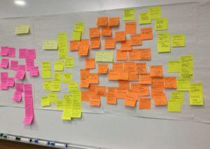 Hankkeen tilaisuudessa kerättyjä ideoita post-it lapuilla seinällä.