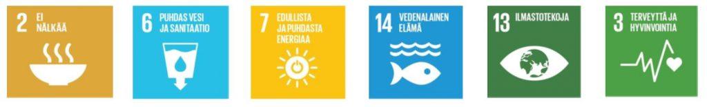 YK:n kestävän kehityksen tavoitteita.