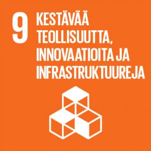 9. Kestävää teollisuutta, innovaatiota ja infrastruktuureja