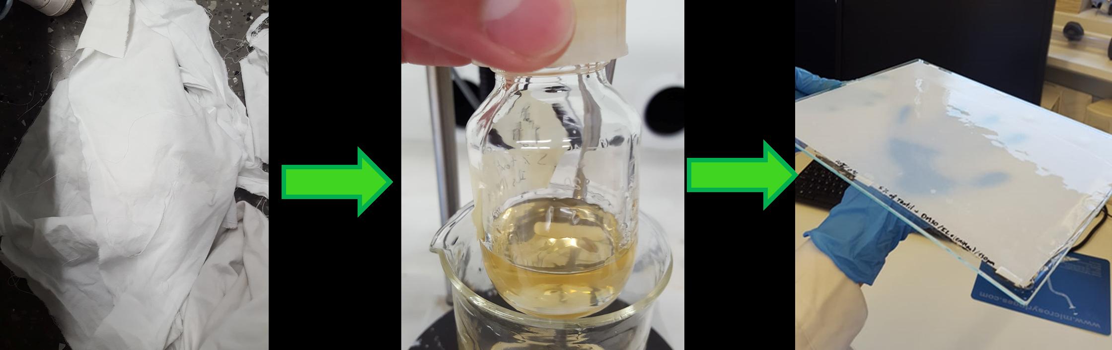 Ensimmäisessä kuvassa on valkoinen puuvillalakana. Toisessa kuvassa on ioninen neste läpinäkyvässä lasipurkissa. Kolmannessa kuvassa on valmis membraani.